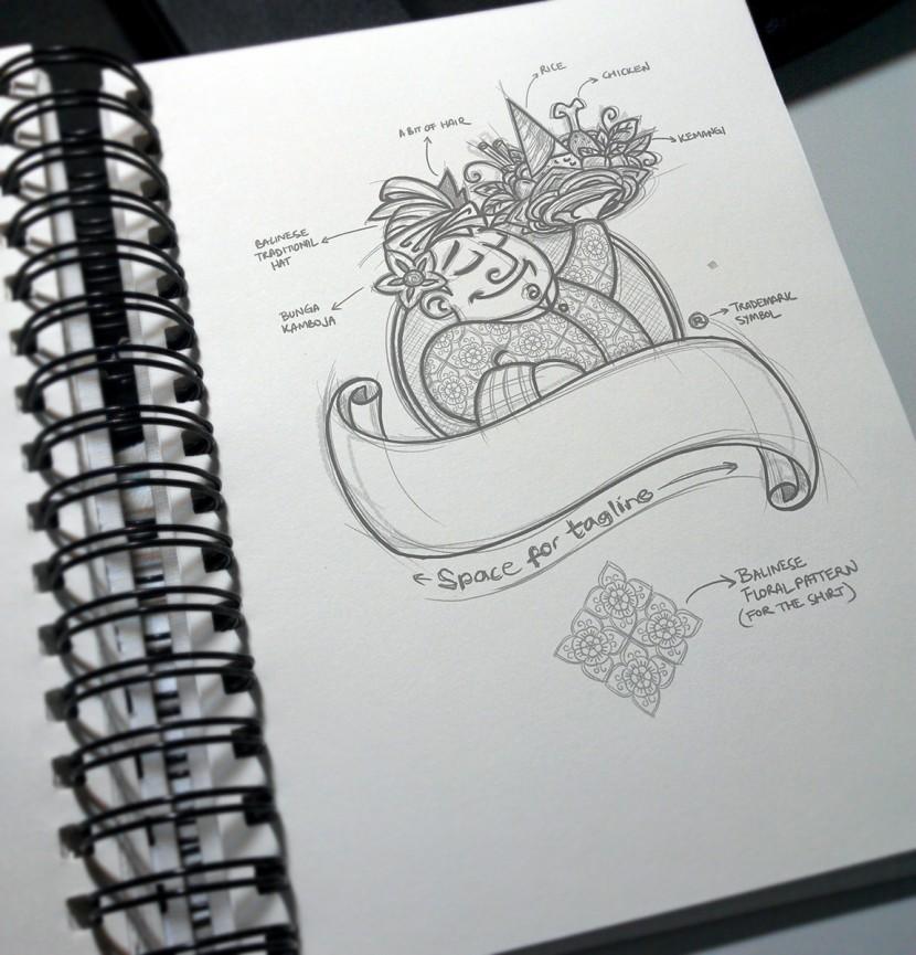 Waroeng-Campoer-Sketch-1b.jpg